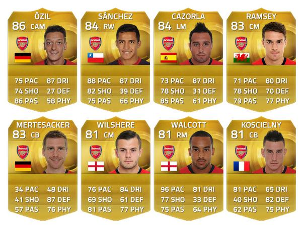 Fifa 15 player ratings ars 232 ne s son on twitter top 8 arsenal player