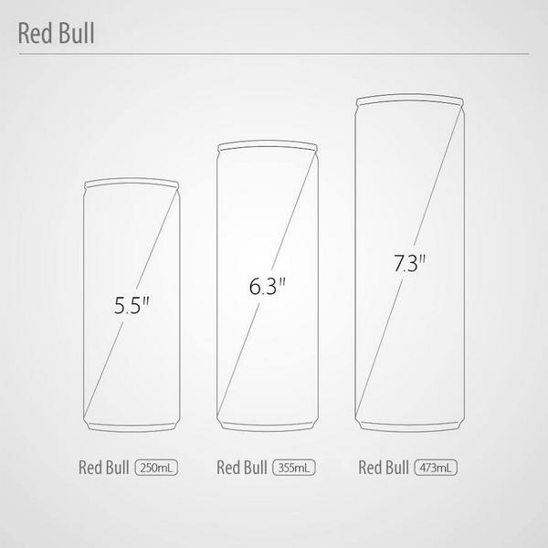 Red Bull Canada On Twitter We Re Available In Three Sizes And Our Battery Givesyouwings Http T Co Dm9hnpfxna