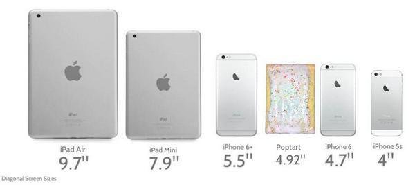 This is the most helpful size comparison of the new iPhone 6 and 6+. http://t.co/7l6upmcAqD