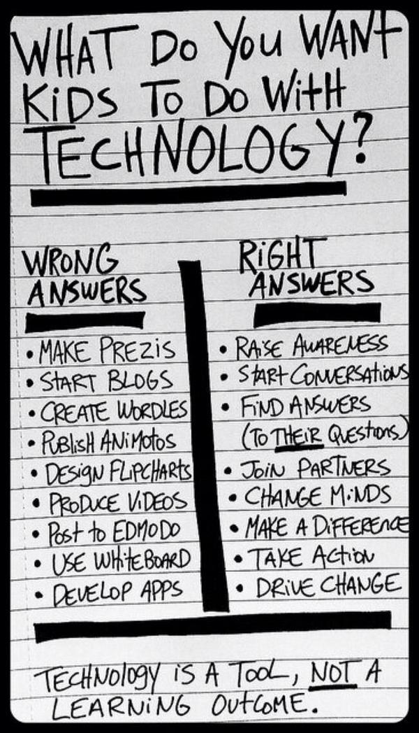 """""""@ablank1231: powerful question and statement http://t.co/tbml0uZ22q most Ed Tech scope & sequences fall into the wrong answer column"""