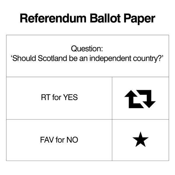 Take part in our Twitter vote on #indyref. RT for #Yes or FAV for #No  http://t.co/DM6rfGujG0 http://t.co/IZ1343TNLZ