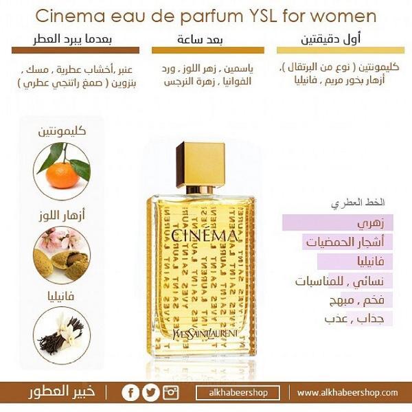 bfe6518e6 متجر خبير العطور on Twitter: