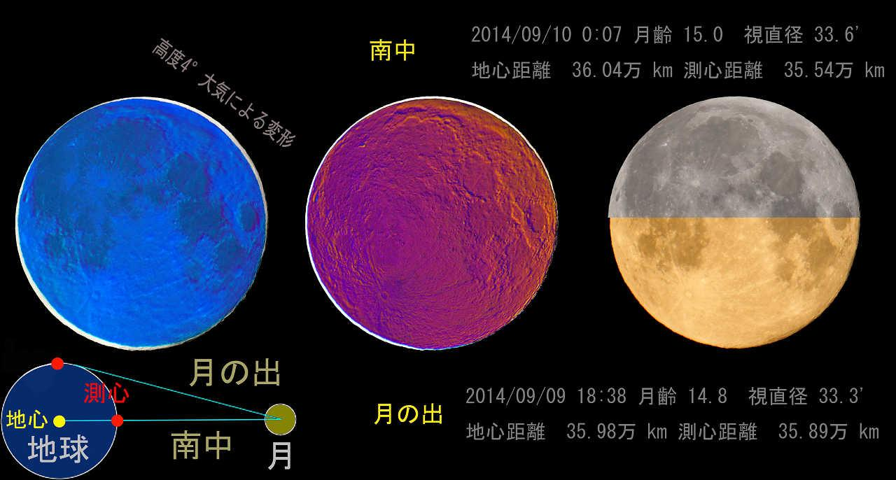 月の出の頃の月は本当にでかいのか? 比べてみた。