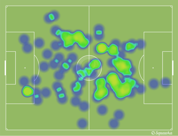 Heat map: jack wilshere was the definition of box-to-box ... Definition Of A Heat Map on definition of a pencil, definition of a rose, definition of a scale drawing, definition of a waterfall, definition of a bar graph, definition of a weather, definition of a donut,