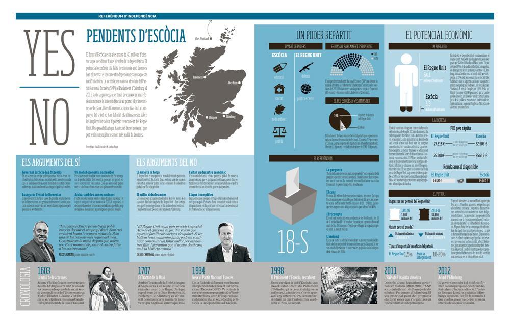 referèndum per la independència d'Escòcia