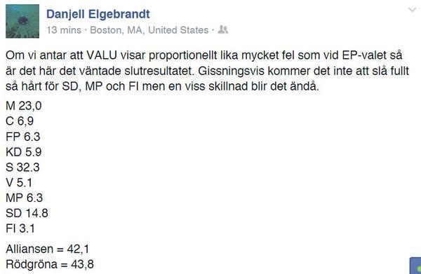 Om VALU visar proportionellt lika mycket fel som vid EP-valet så är det här det väntade slutresultatet (via Danjell) http://t.co/kllvKfW0hn