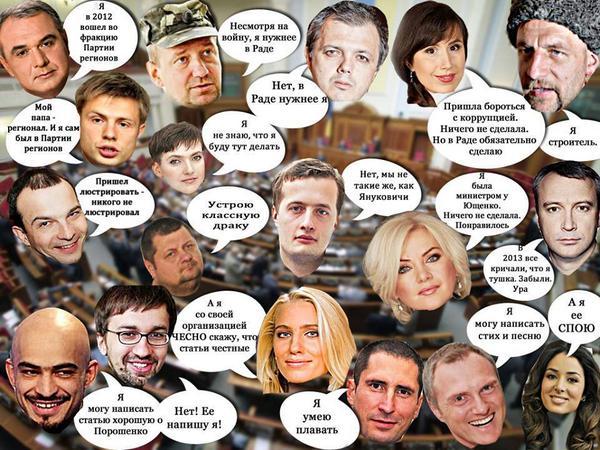 В Раду баллотируются более 5 тысяч кандидатов в депутаты - Цензор.НЕТ 4115
