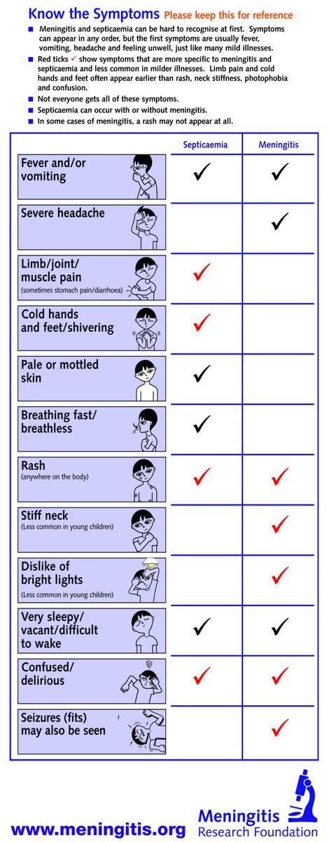 The main message of #MRFWeek. #Meningitis is stil here, know the symptoms - it could help save a life. http://t.co/WEVDl0u24E