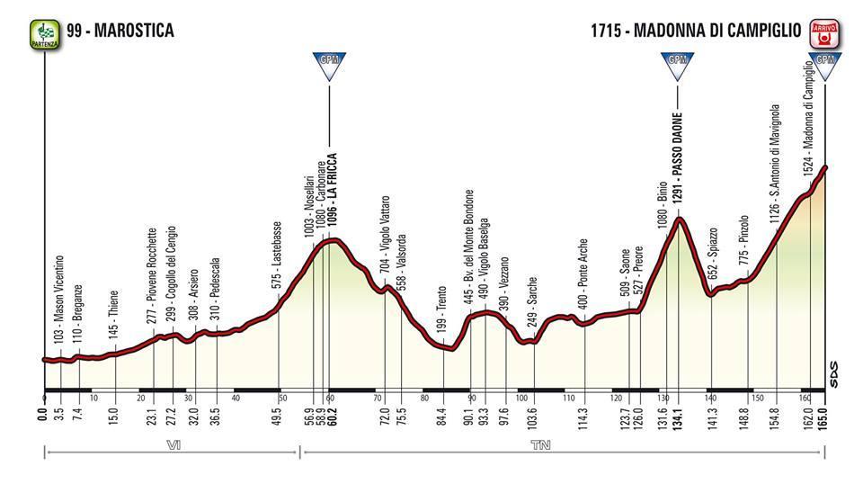 Giro d'Italia 2015 BxlGczLIUAAw86S