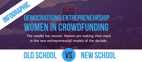 How are women making waves in #crowdfunding and #entrepreneurship? http://t.co/biLWStDktj http://t.co/hrF4E6RmQb