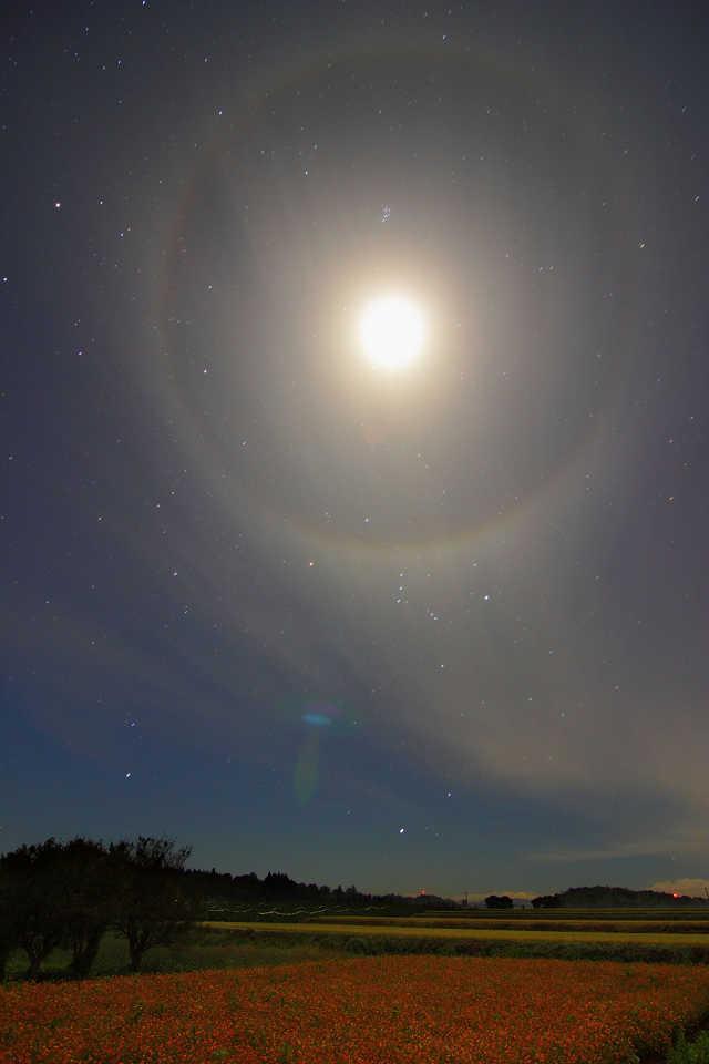 月暈【観天望気】