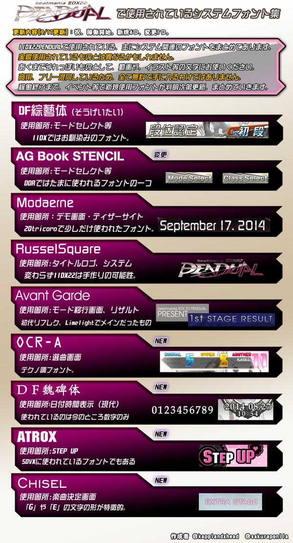 IIDX 22 PENDUALフォント集(9/17日更新版)出来上がりましたー。このフォントが違うぞー!って人はご一報 http://t.co/GAMzEDaujD