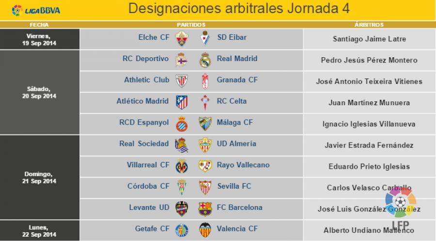 Designaciones arbitrales de la cuarta jornada de la Liga