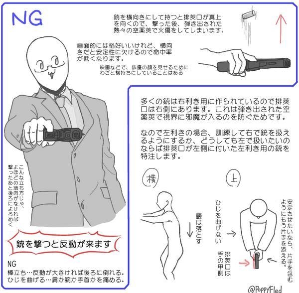 ズンドコ迷子サンバくん On Twitter 漫画やイラストで銃を描かれる方