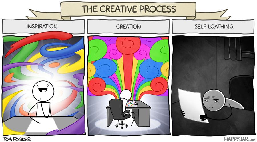 RT @SohoCreate: The Creative Process (by @happyjarcomic) http://t.co/nvMmOITAC4