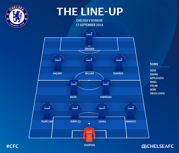 Chelsea Fc On Twitter Quot Tonight S Line Up Cfc Http T