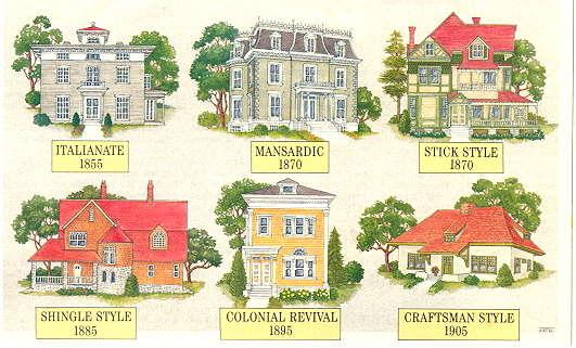 debbie cerkoski on twitter italianate 1855 stick style 1870 or colonial revival 1895 what type of residential home styles do you prefer - Home Decorating Styles List
