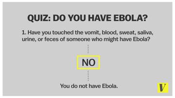 Important read. RT @mattyglesias: There's no reason for Americans to panic about Ebola: http://t.co/OcQMLX33LW http://t.co/1hEW9wqsNO