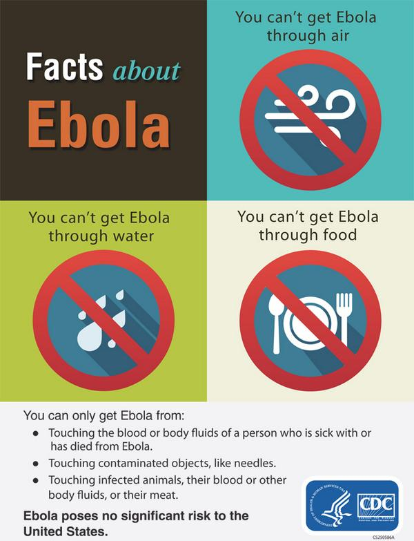 #Ebola is spread by direct contact w/bodily fluids of a sick person or exposure to contaminated objects, like needles http://t.co/lVjLoWYBki