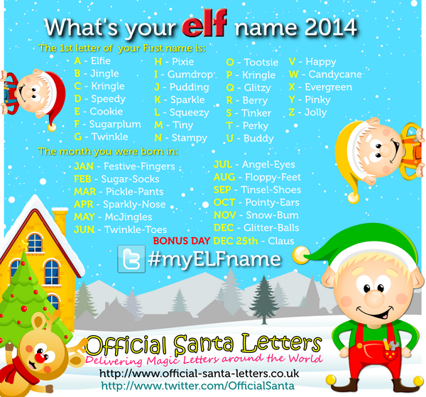 Elves names santa claus on twitter quot what s your elf name