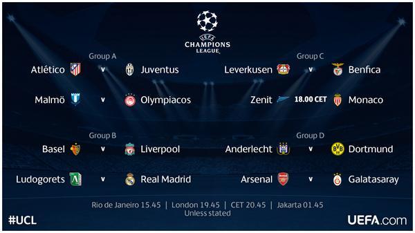 complete list tonight exciting ucl fixtures match uefa champions leagu scoopnest uefa champions leagu