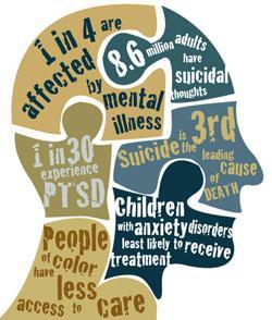 Melissa Joan Hart On Twitter Its Mental Health Awareness Week