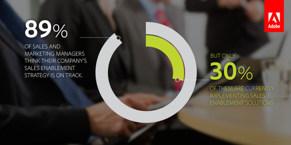 86% of sales managers agree in new @Adobe study: mobile is the future of sales enablement http://t.co/XwJBvdLfzy http://t.co/CBDSzyvEDU