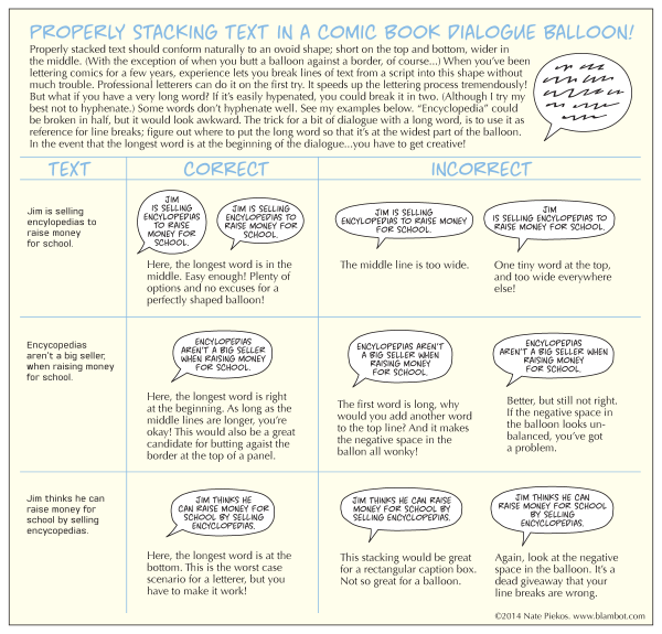 Properly Stacking Text in a Dialogue Balloon #lettering #comics http://t.co/hYofogkQTy
