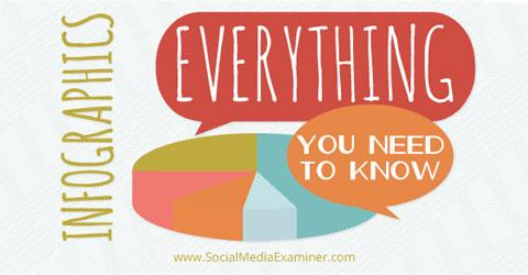 Infographics: Everything You Need to Know http://t.co/1YBraNeIsY http://t.co/4Vb4E6QiML