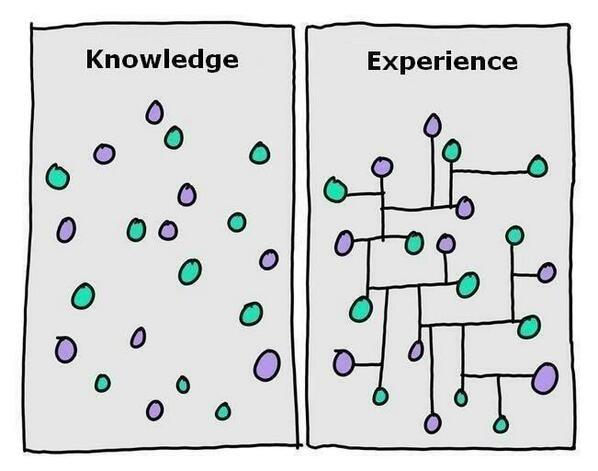 The difference between experience and knowledge in one image: http://t.co/CQT5WvnSo6