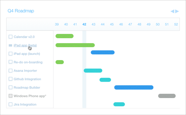 intercom on twitter new post by destraynor why a feature audit is essential before planning a product roadmap httptcoszvtrf8zow