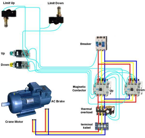 Elektro Mekanik  Em On Twitter   U0026quot Waalaikumsalam