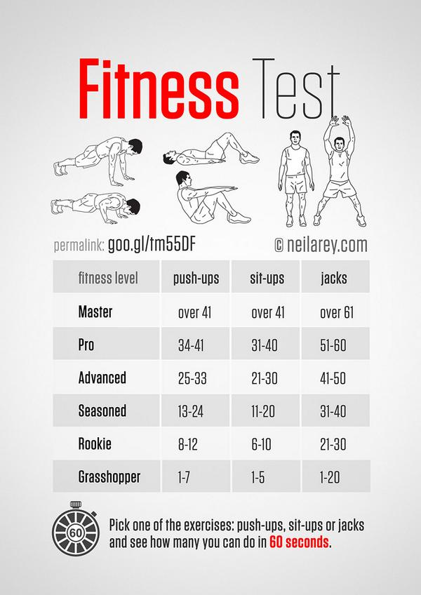 how to get better at sit ups aus army