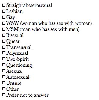 List of sexual identities