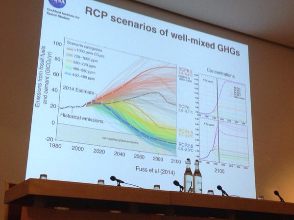 Schmidt: shows RCP scenarios. We are on the path RCP 8.5. Sigh.  #RSArctic14 http://t.co/9AqEGVriG8