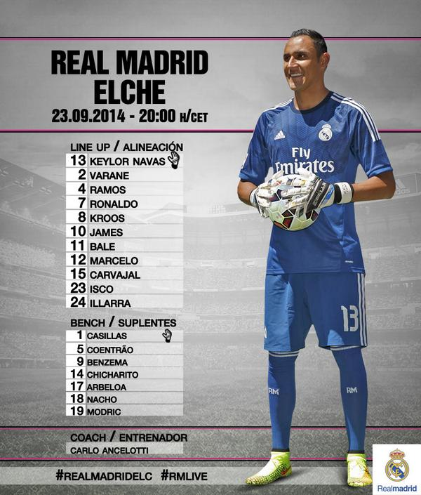 Real Madrid vs Elche ByO4uYXIgAA3D_o