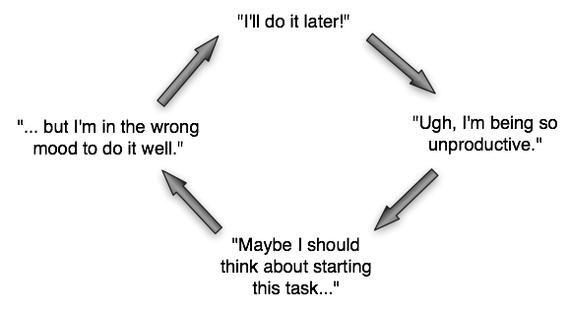 The Procrastination Doom Loop—and How to Break It http://t.co/XPYnKGYGdZ http://t.co/Jg5VofVYX7