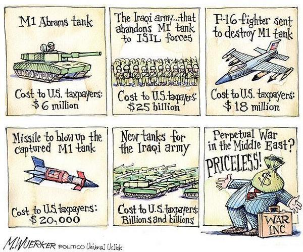 Image result for perpetual war in the middle east