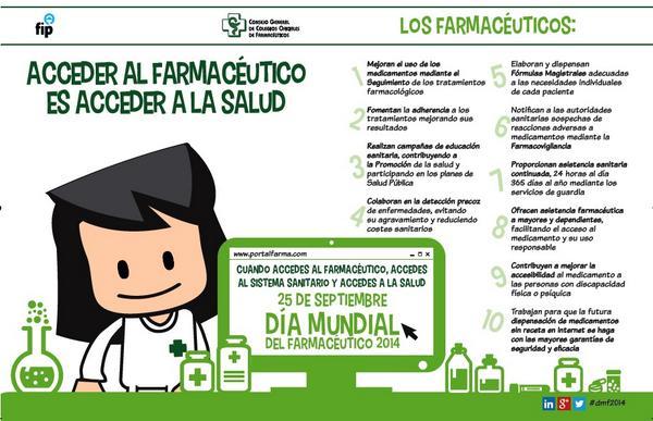 "Día Mundial del Farmacéutico: 25 de septiembre. @FIPCongress ""Acceder al farmacéutico es acceder a la salud"" #dmf14 http://t.co/n1VNfE7Lqk"