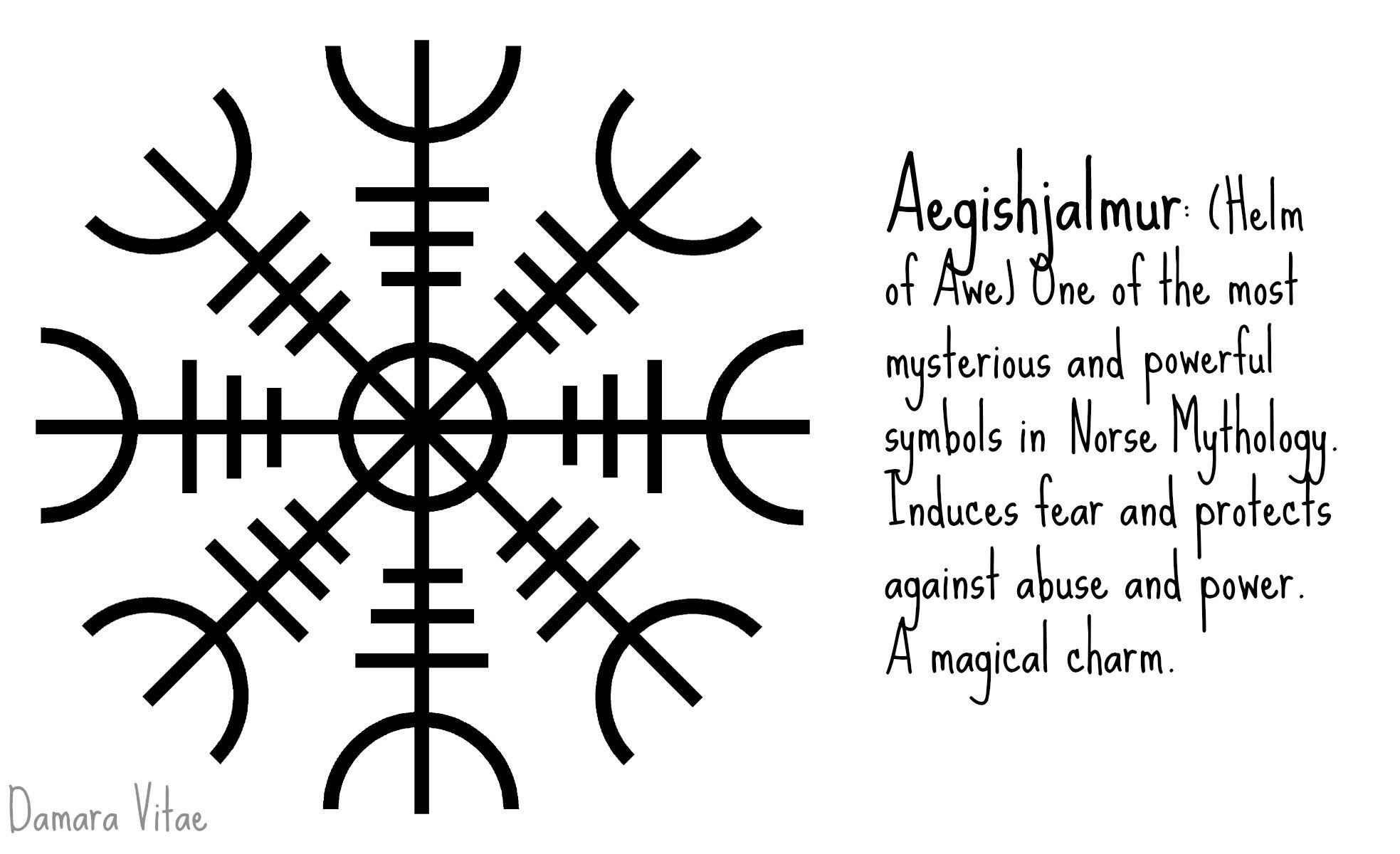 Most Powerful Kabbalistic Magic Symbols