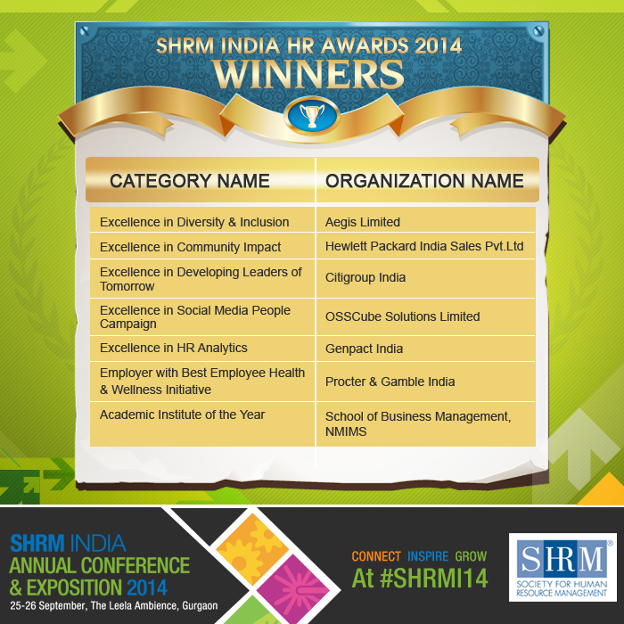 SHRM India on Twitter: