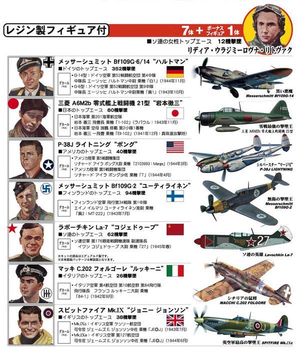 撃墜王 -蒼空の7人-(WWII 世界のエース7機セット) - 株式会社ハセガワ  http://t.co/9XmiZB2nd1  http://t.co/sM76IL42Wd