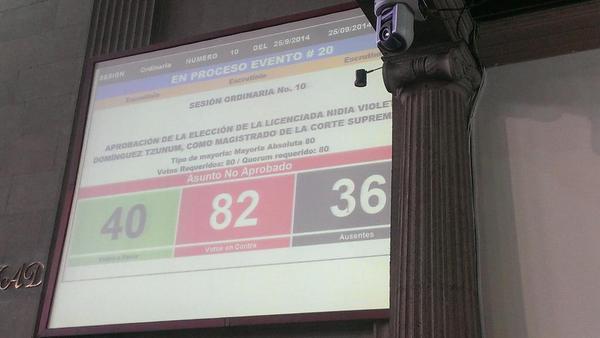 Thumbnail for Votos para los nuevos magistrados de la #CSJGuatemala