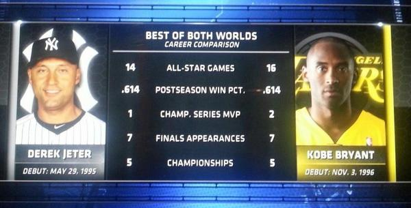 Check out this crazy comparison of Kobe Bryant & Derek Jeter. Wow. http://t.co/Nh44DbvuAI