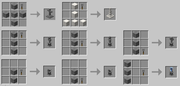 Crafting Recipe For All The Machines In Pixelmon