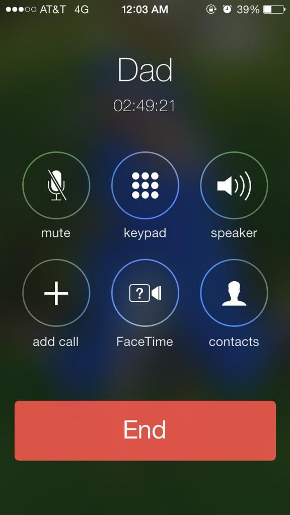 Longest phone call ever