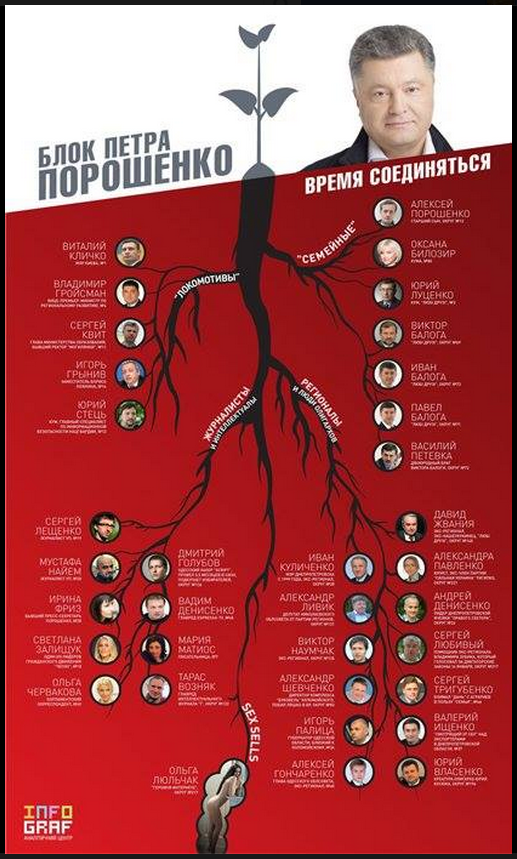 МИД: Российские СМИ возобновили пропаганду против Украины - Цензор.НЕТ 7354