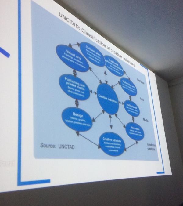 La Tassonomia delle Industrie Creative dell'#Unctad #BitumeCross #Bitumepf http://t.co/1yFrooQrfu