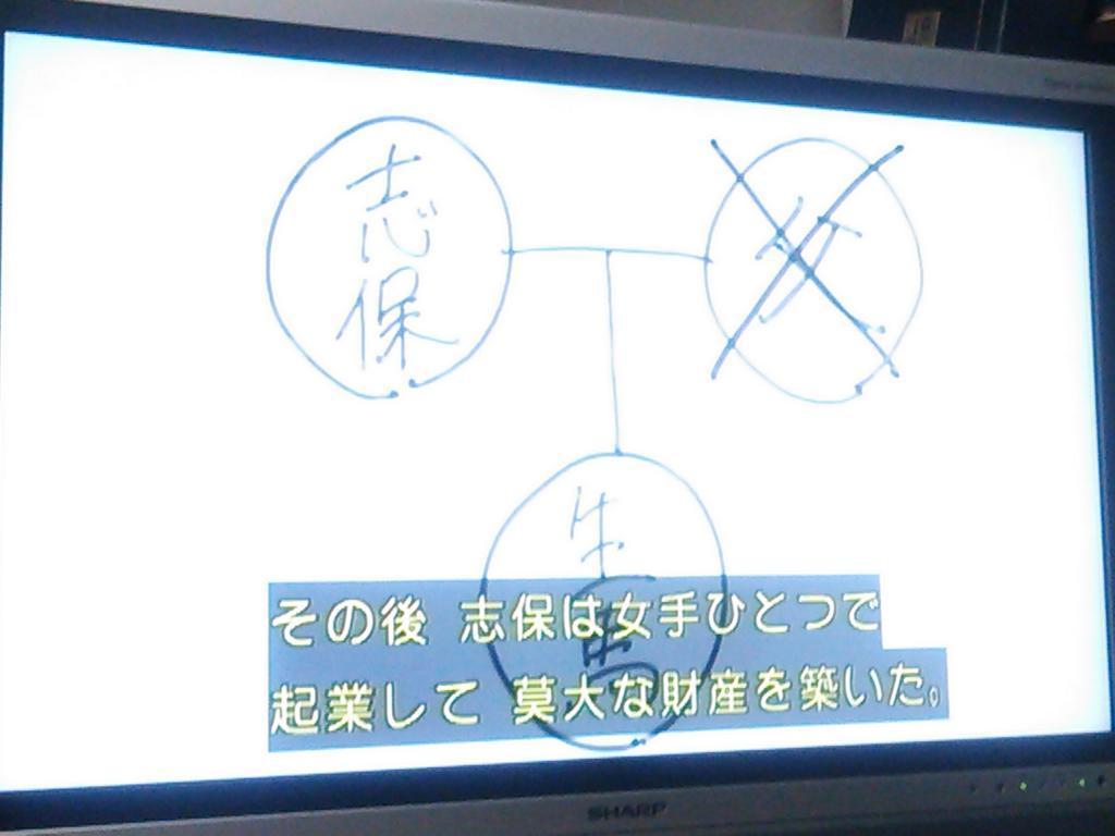 (追記)×が二つ増える #kindaichi #スーパー殺人タイム http://t.co/Q6xTMlc6sy