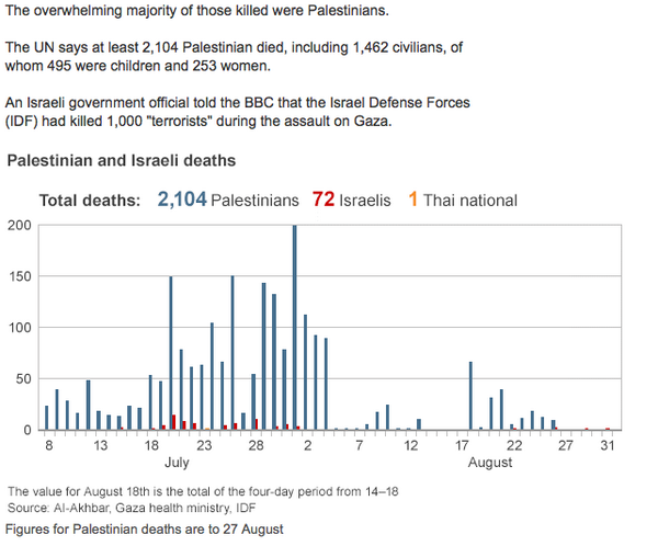 Israel defence farce idfvoice twitter for Farcical usage